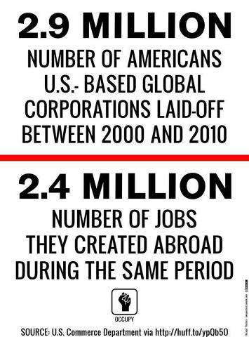 Almost 3 Million American Jobs Moved Offshore 2000-2010