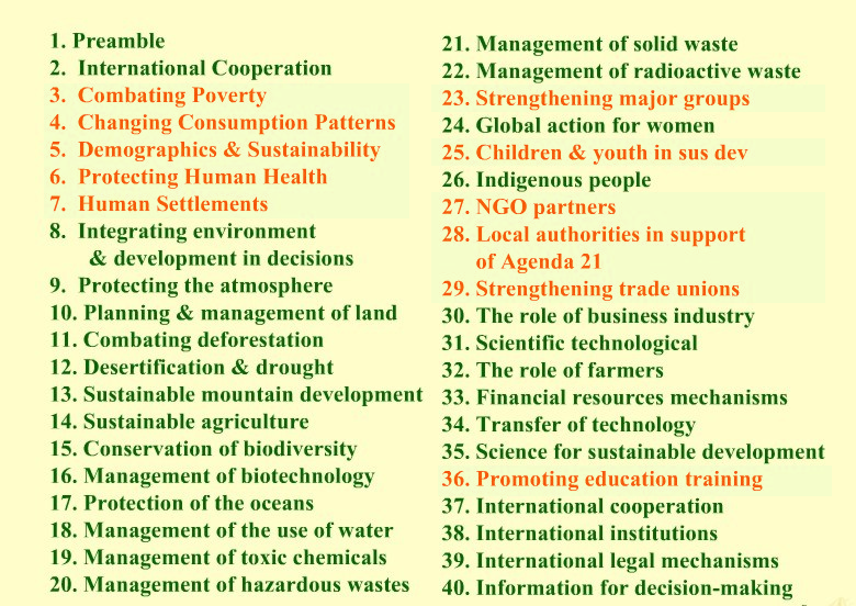 Agenda 21 Document Chapter Titles