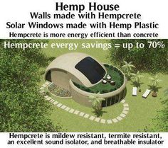 Hemp House Made From HempCrete and Hemp Plastic