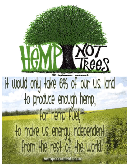 Hemp for Fuel and Energy Independence