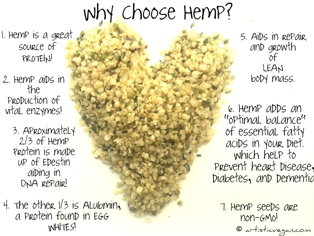 Superfood Power of Hemp Seeds